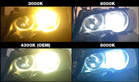 what year did chevrolet start what year did hid headlighst start coming on the c6