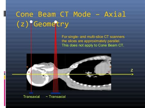 Cd E Book Cone Beam Volumetric Imaging In Dental And Maxillofaci personalised medicine in rt dr ashutosh