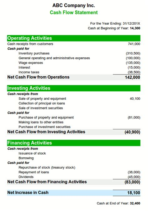 40 free cash flow statement templates examples template lab