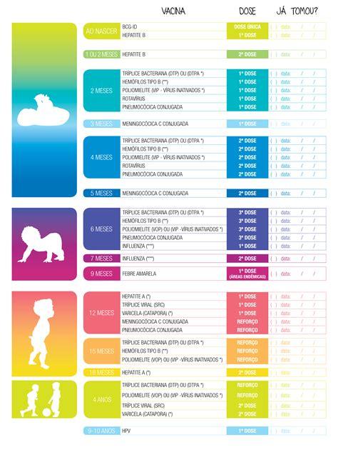 calwndario de vacina calend 225 rio de vacina 231 227 o infantil gineco