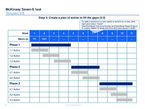 mckinsey powerpoint template mc kinsey seven s templates in powerpoint