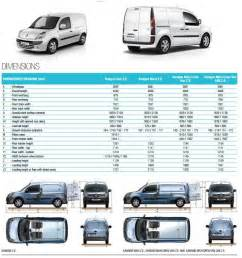 Renault Kangoo Interior Dimensions Recommended Innolift Model For Renault Kangoo