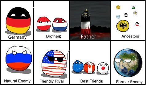 login brothers canada my country polandball