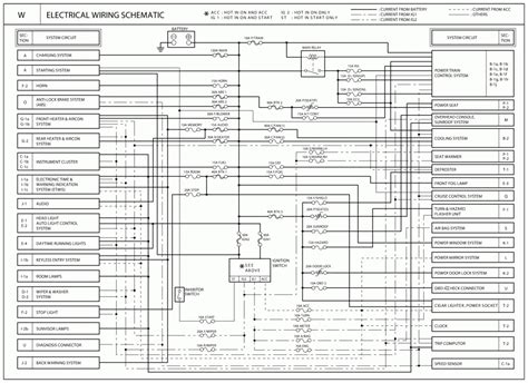 2003 buick rendezvous wiring diagram wiring diagram and