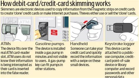 how to make a credit card that works 10 steps to ensure safety of your atm debit credit card usage