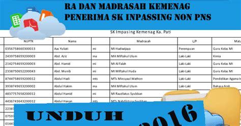 daftar inpassing guru non pns 2015 info guru daftar guru non pns kemenag penerima sk inpasing