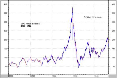 amerikanische banken in deutschland weltwirtschaftskrise