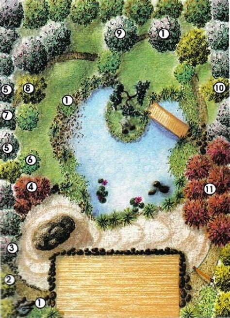 Japanese Garden Layout Small Garden Design Plans With Stunning Sketch Wooden Bridge Small Pond Smart Designdigzine