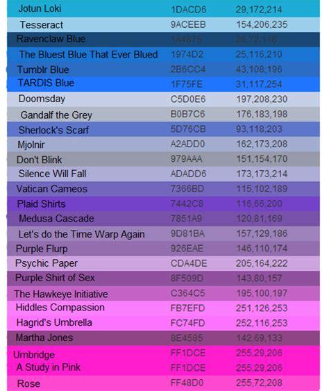 punny color name multi fandom mood swings