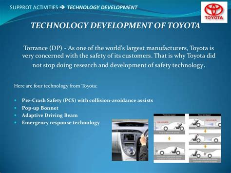 Value Chain Of Toyota Value Chain And Competitive Advantage Of Pt Toyota Ppt Task