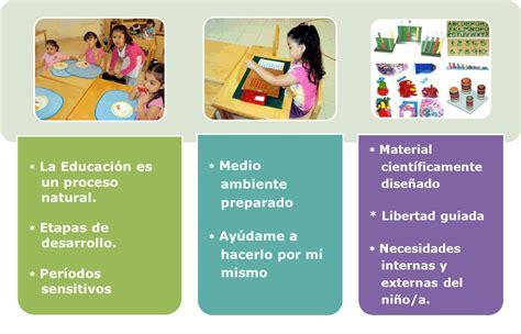 Modelo Curricular De Montessori Hablando En Confianza El M 233 Todo Montessori