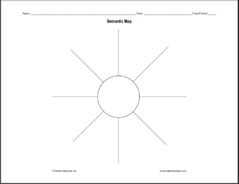 graphic organizer template free blank printable semantic map graphic organizer