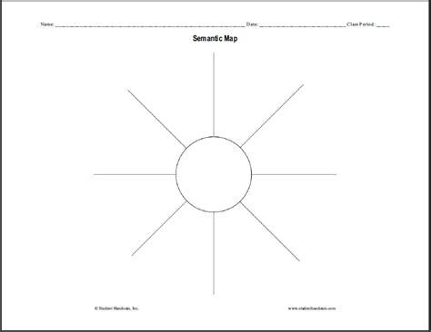 semantic map template free blank printable semantic map graphic organizer