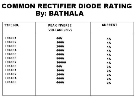 rectifier diode rating photo by bathala 2008 photobucket