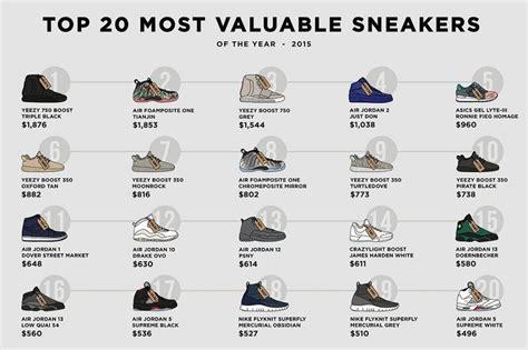 sneaker brands list join the billionaire yeezy boost boys club aio bot