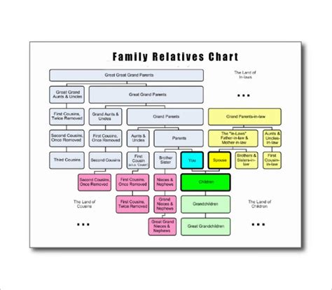 simple family tree diagram family tree diagram template templates data