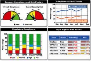 risk management dashboard images