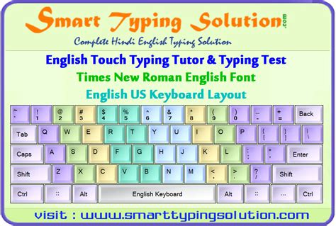 keyboard tutorial in hindi smart typing solution hindi typing hindi typing tutor