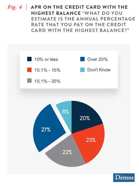 Apr Formula Credit Card Apr On Credit Card With Highest Balance Demos