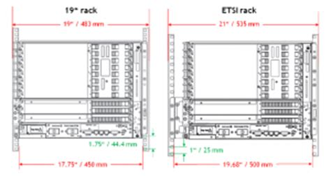 Rack Meaning by What Is Rack Definition From Whatis
