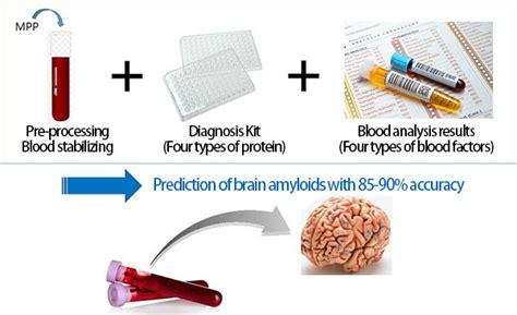 test per alzheimer associazione alzheimer riese ricercatori sudcoreani