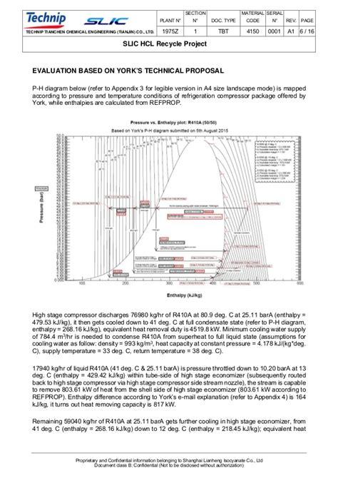 york economizer wiring diagram 30 wiring diagram images
