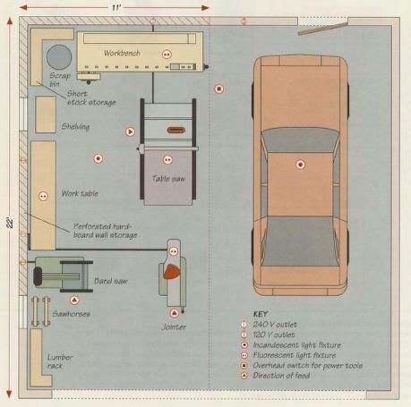 image result  compact wood shop layout woodworking