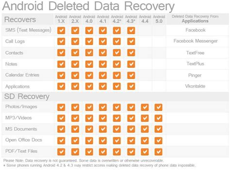 android recovery stick android data recovery stick