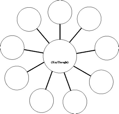 free web chart diagram of dragonfly diagram free engine image for user