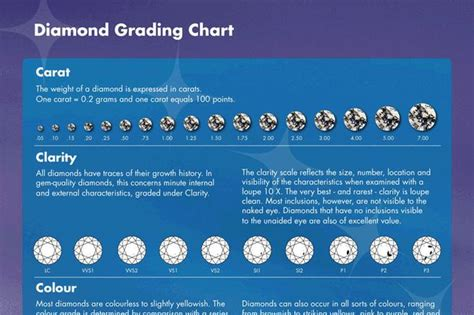 Resume Format Download Best by Diamond Grading Chart Download Free Amp Premium Templates