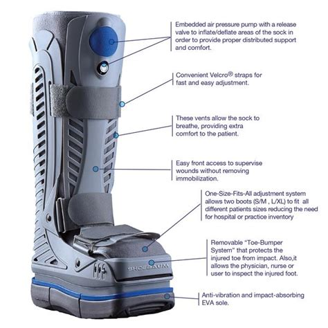 Sho Therapy G ergoactives shoebaum air walking cast boot orthopedic walkers