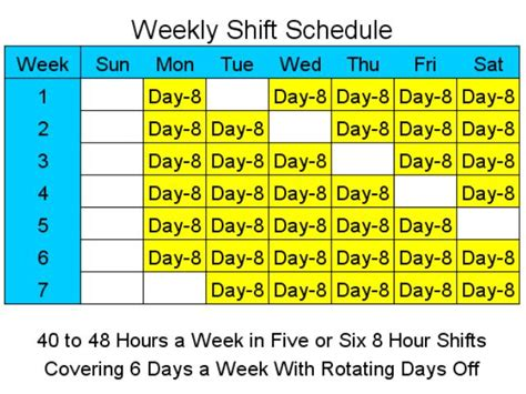 8 hour shift schedules for 6 days a week 1 4 download