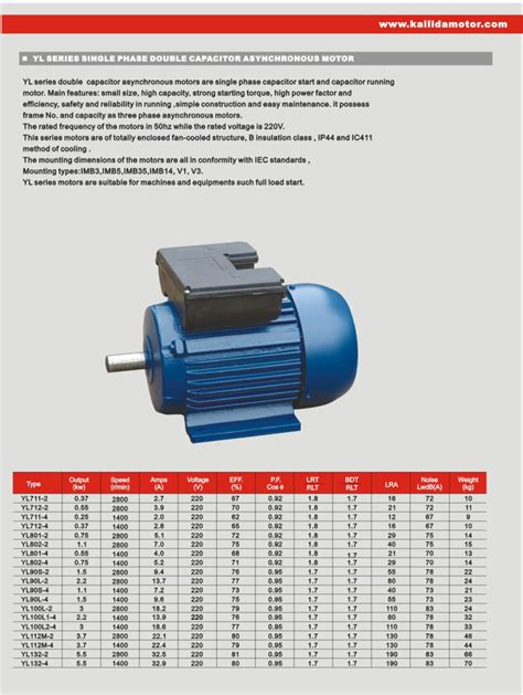 single phase capacitor start electric motor made in china