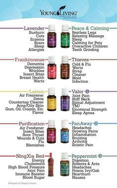 google images young living essential oils young living chart of essential oils google search