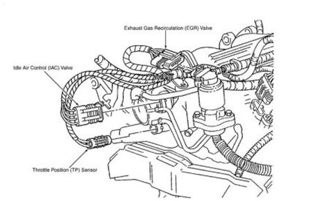1999 Chevy Lumina Engine Diagram