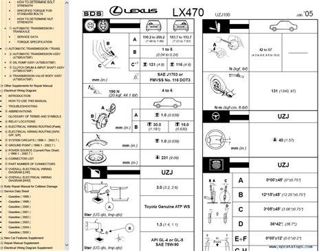 automotive service manuals 2006 lexus lx user handbook service manual pdf 2009 lexus lx manual lexus lx450d lx570 repair manual pdf