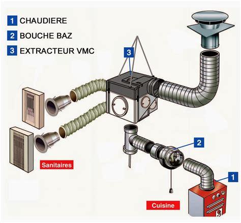 Diametre Vmc Salle De Bain by Extracteur Vmc Aldes Diametre Vmc Salle De Bain Luxury