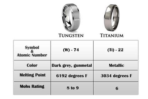 Lack Side Table by Tungsten Vs Titanium