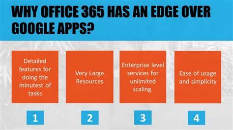 Office 365 Vs Office 2016 Office 365 Vs Apps 2016 Review