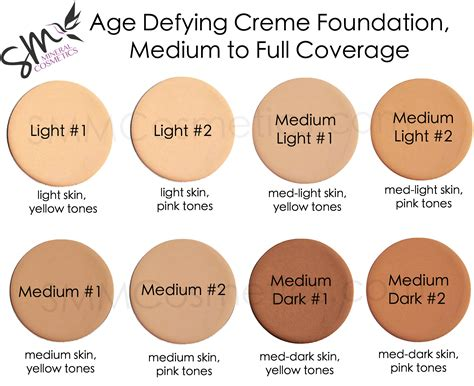 skin colors foundation color charts southern magnolia mineral cosmetics