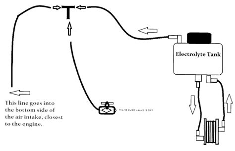 100 wiring diagram hho generator hydrogen linde