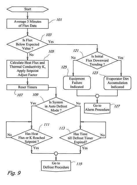 termination diagram 3 wire defrost termination switch wiring diagram 3 get