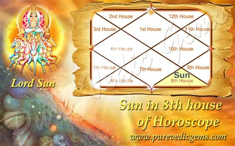 sun in 8th house sun in 8th house