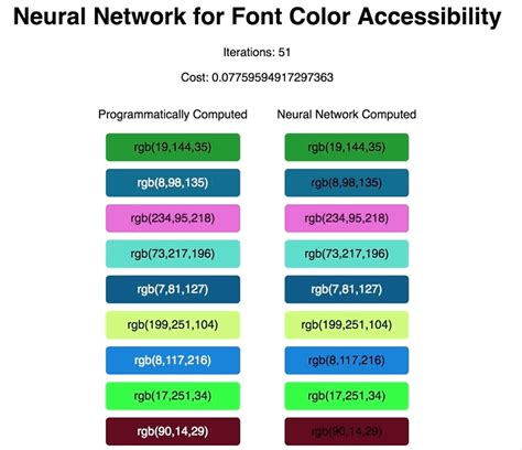 color accessibility neural network deeplearnjs pocketcluster index