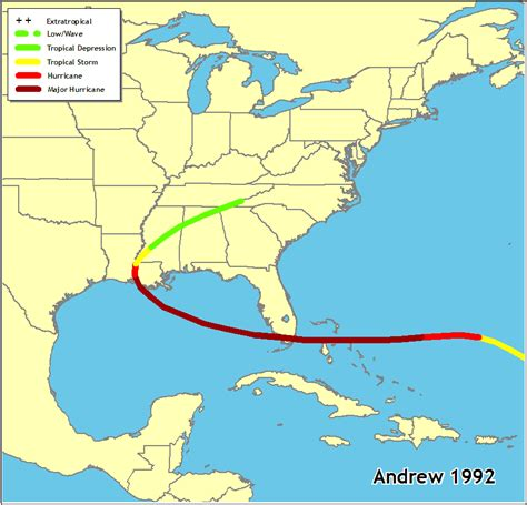 looking back hurricane andrew august 1992 wvua