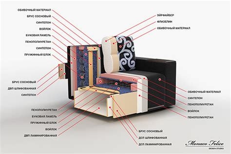 Sections Of A Project by Sofa In The Cross Section On Behance