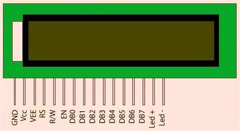 16 2 lcd display pin diagram interfacing lcd with pic microcontroller hi tech c