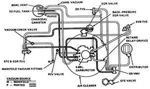 87 ford 351 distributor wiring diagram 87 get free image about wiring diagram