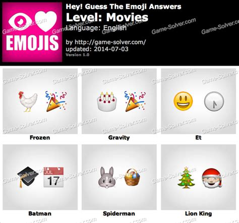 guess the film by emoji hey guess the emoji movies answers game solver