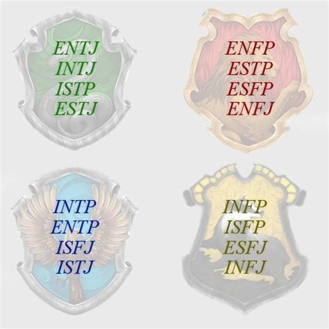 house mbti funky mbti in fiction 183 mbti types associated to hogwarts